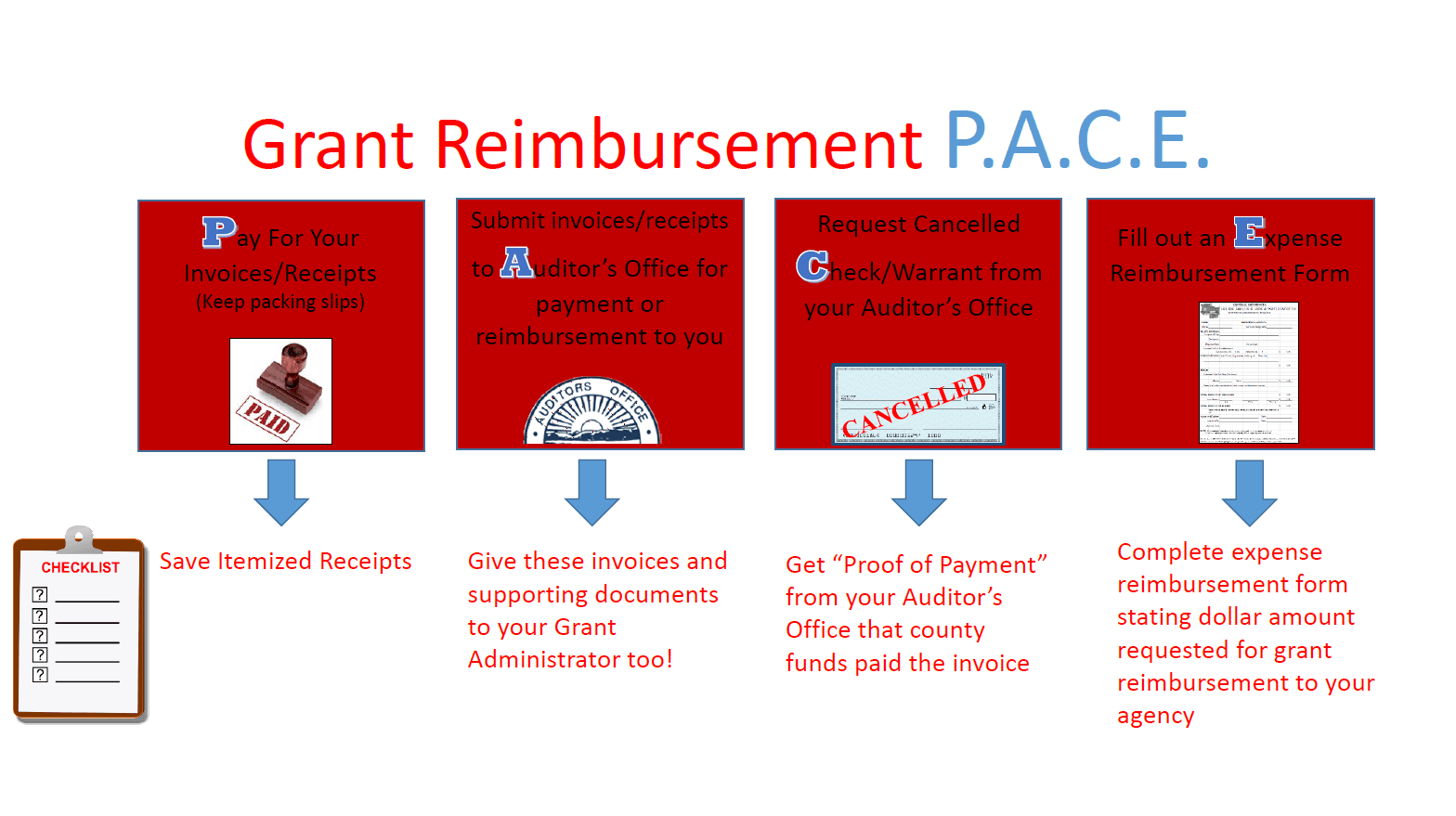 Grant Reimbursement P.A.C.E.